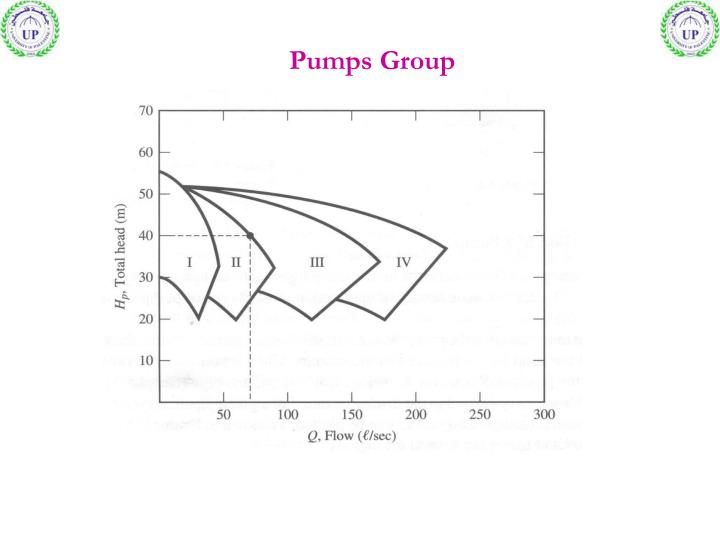Pumps Group