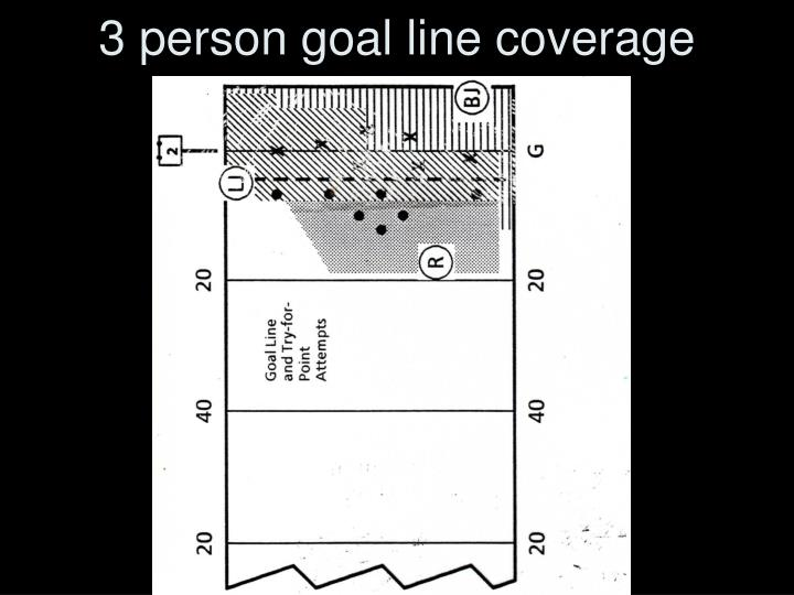 3 person goal line coverage