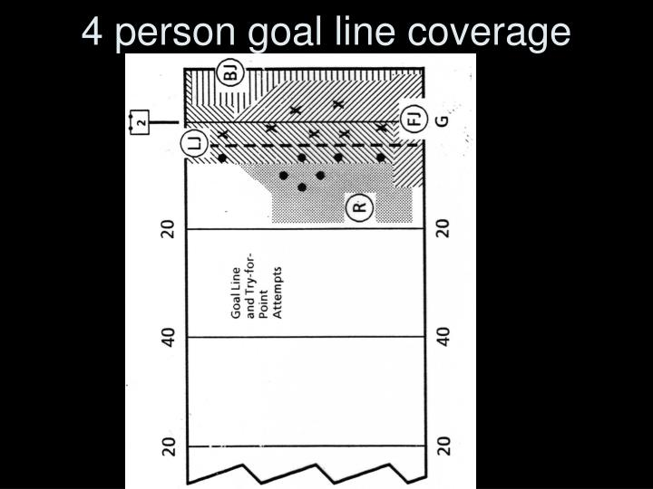 4 person goal line coverage