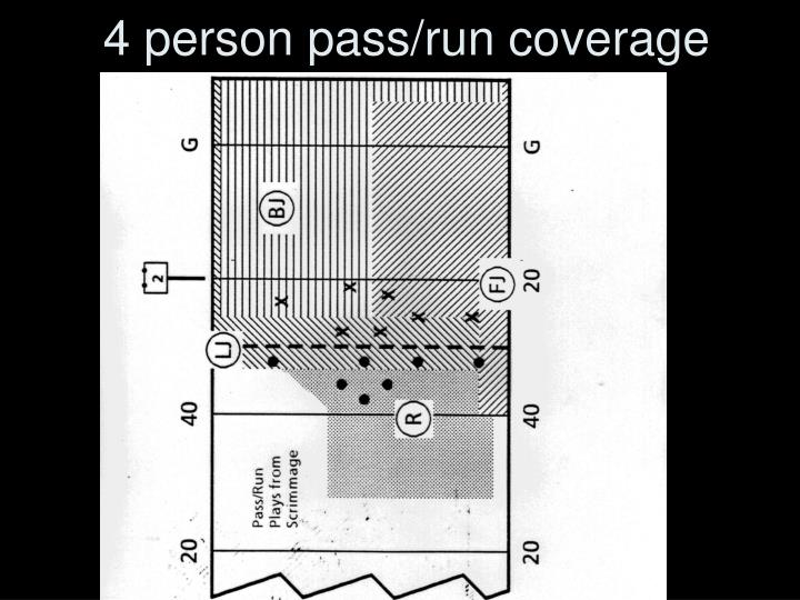 4 person pass/run coverage