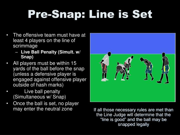 Pre-Snap: Line is Set