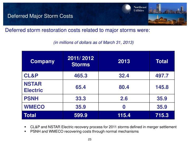 Deferred Major Storm Costs