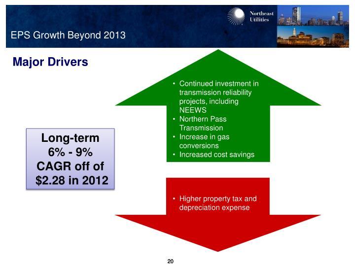 EPS Growth Beyond 2013