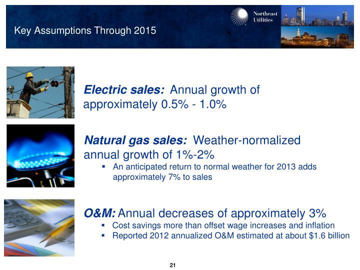 Key Assumptions Through 2015