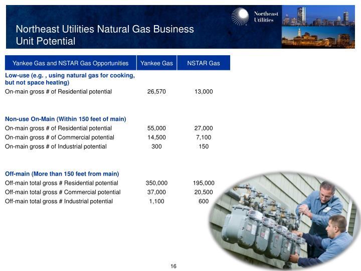 Northeast Utilities