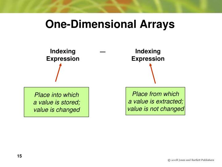 One-Dimensional Arrays