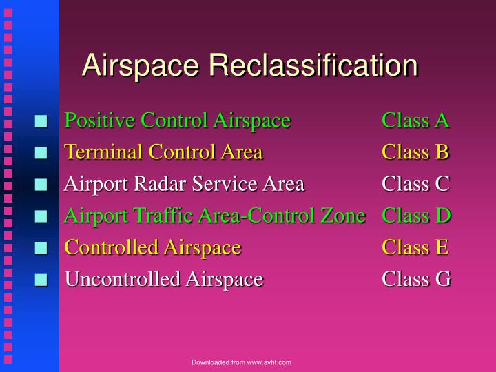 Airspace Reclassification