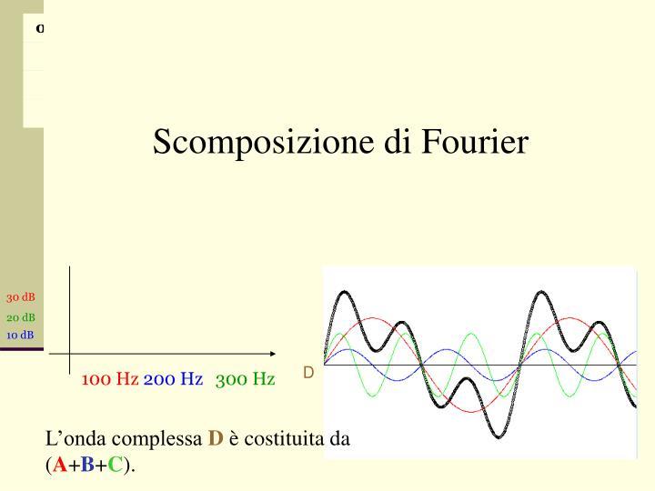 Scomposizione di Fourier