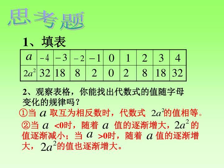 ①当      取互为相反数时,代数式        的值相等