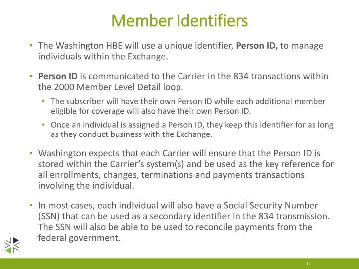 Member Identifiers