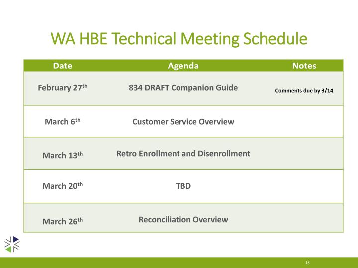 WA HBE Technical Meeting Schedule