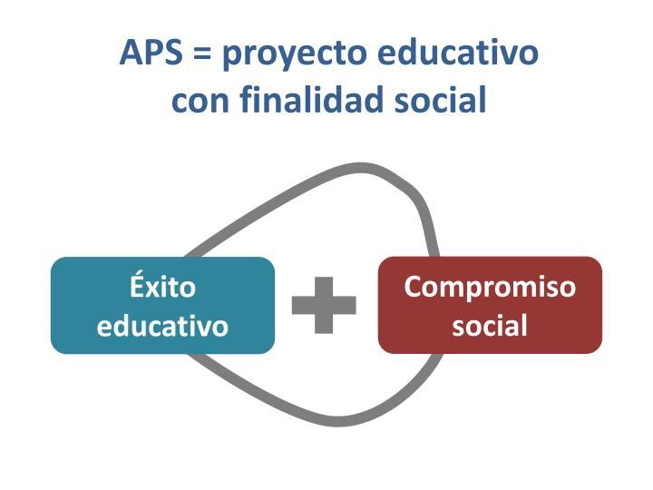 APS = proyecto educativo con finalidad social