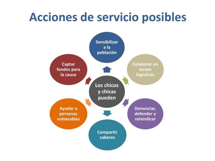 Acciones de servicio posibles