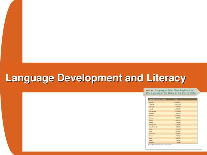 Language Development and Literacy