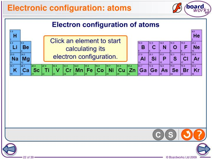 Electronic configuration: atoms