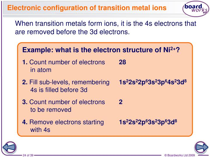 Electronic configuration of transition metal ions