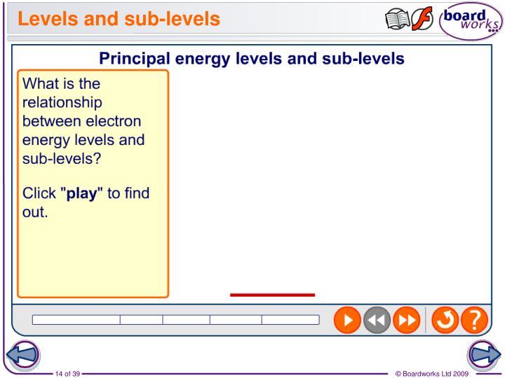 Levels and sub-levels