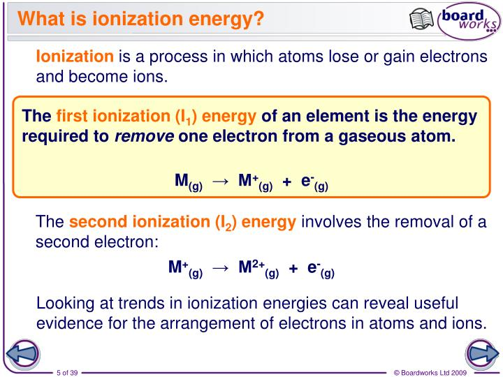 What is ionization energy?