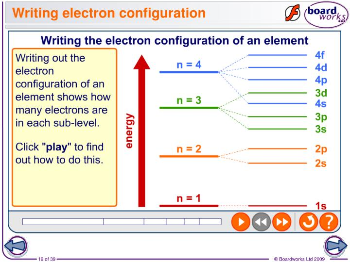 Writing electron configuration