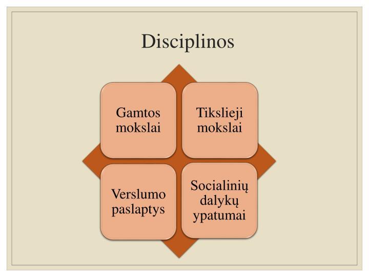 Disciplinos