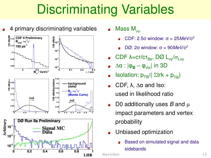 Discriminating Variables