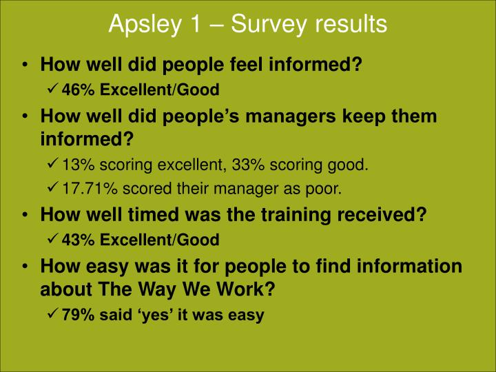 Apsley 1 – Survey results