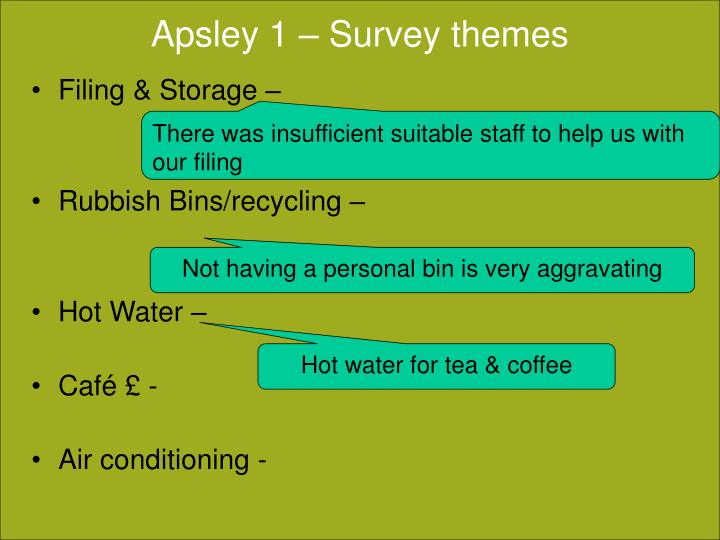 Apsley 1 – Survey themes