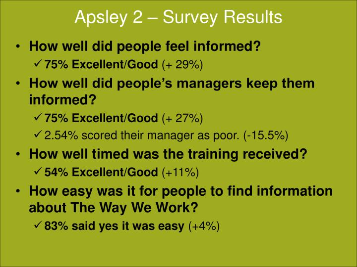 Apsley 2 – Survey Results