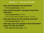 apsley 2 survey results