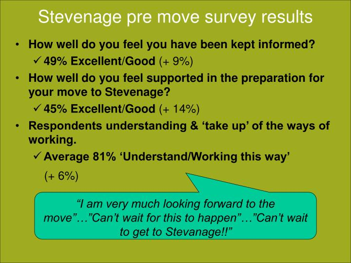 Stevenage pre move survey results