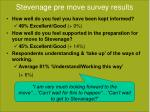 stevenage pre move survey results