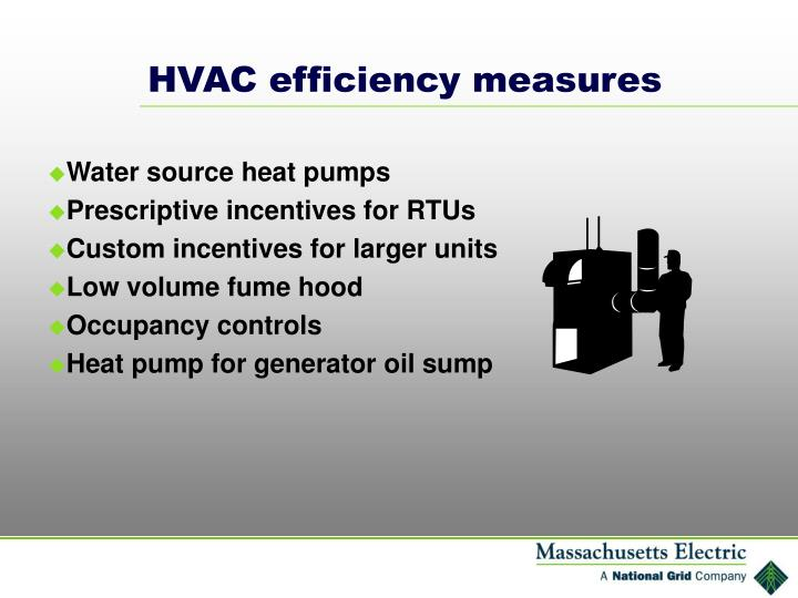 HVAC efficiency measures