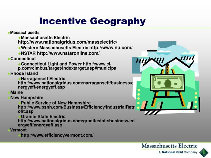 Incentive Geography