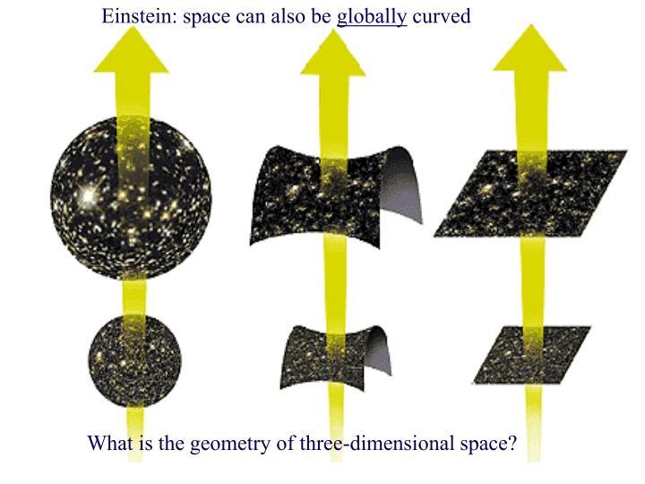 Einstein: space can also be
