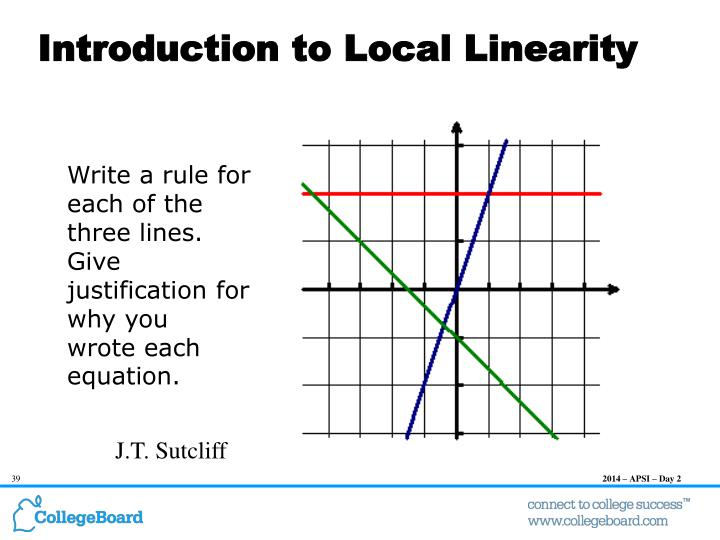 Introduction to Local Linearity