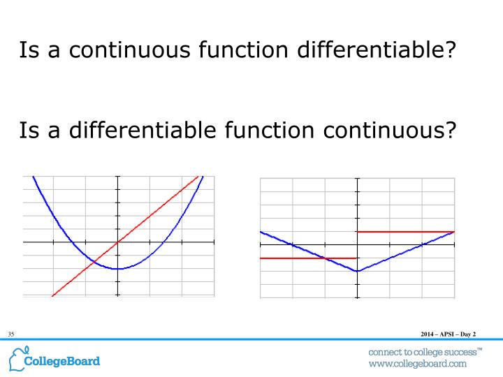 Is a continuous function differentiable?