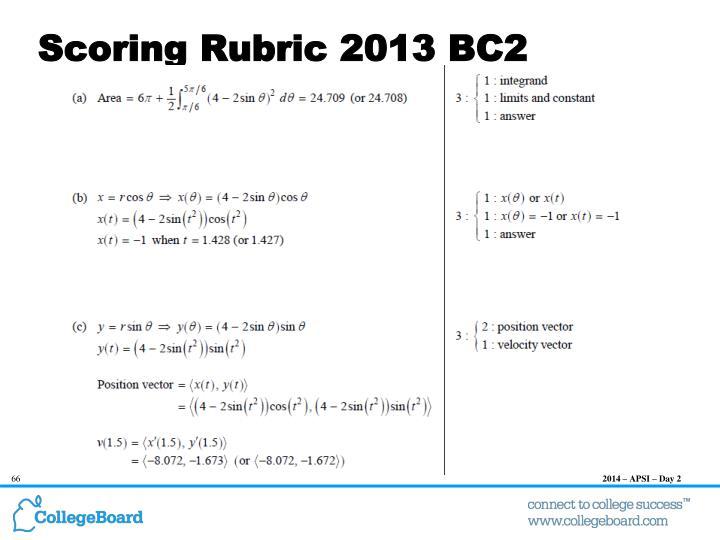 Scoring Rubric 2013