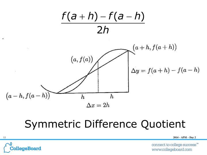 Symmetric Difference Quotient