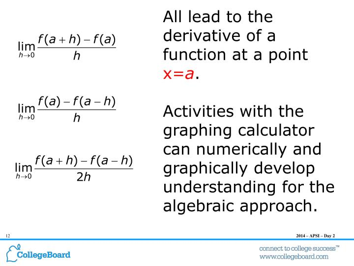 All lead to the derivative of a function at a point