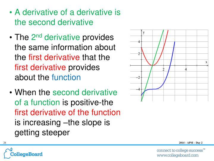 A derivative of