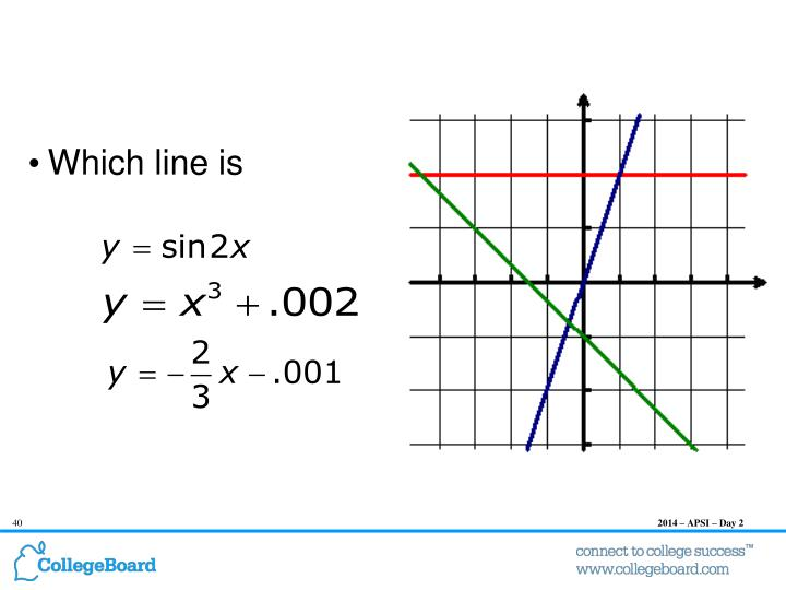 Which line is