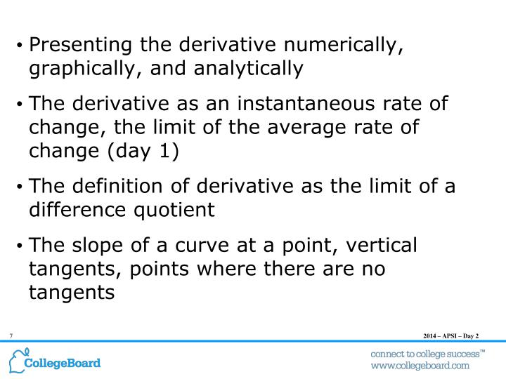 Presenting the derivative numerically, graphically, and analytically