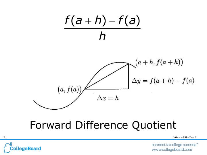Forward Difference