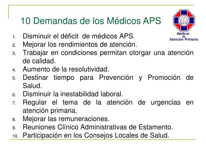 Disminuir el déficit  de médicos APS.