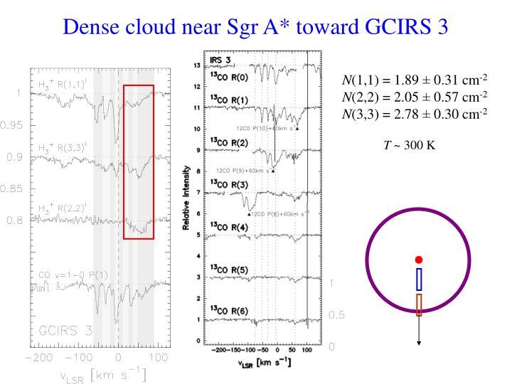 Dense cloud near Sgr A* toward GCIRS 3