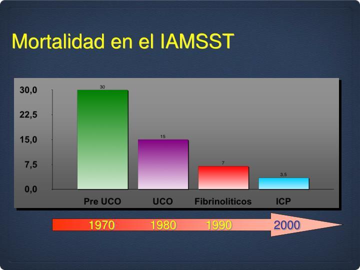 Mortalidad en el IAMSST