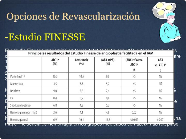 -Estudio FINESSE