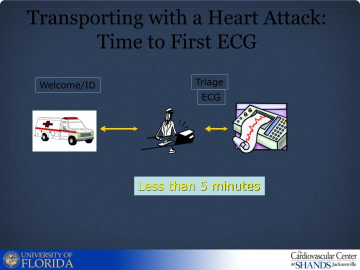 Transporting with a Heart Attack: