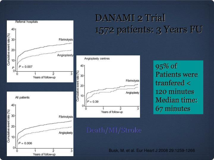 DANAMI 2 Trial