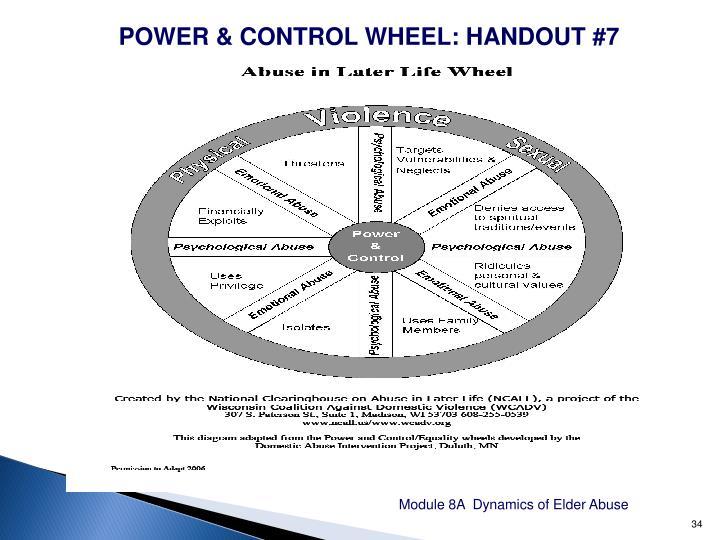 POWER & CONTROL WHEEL: HANDOUT #7